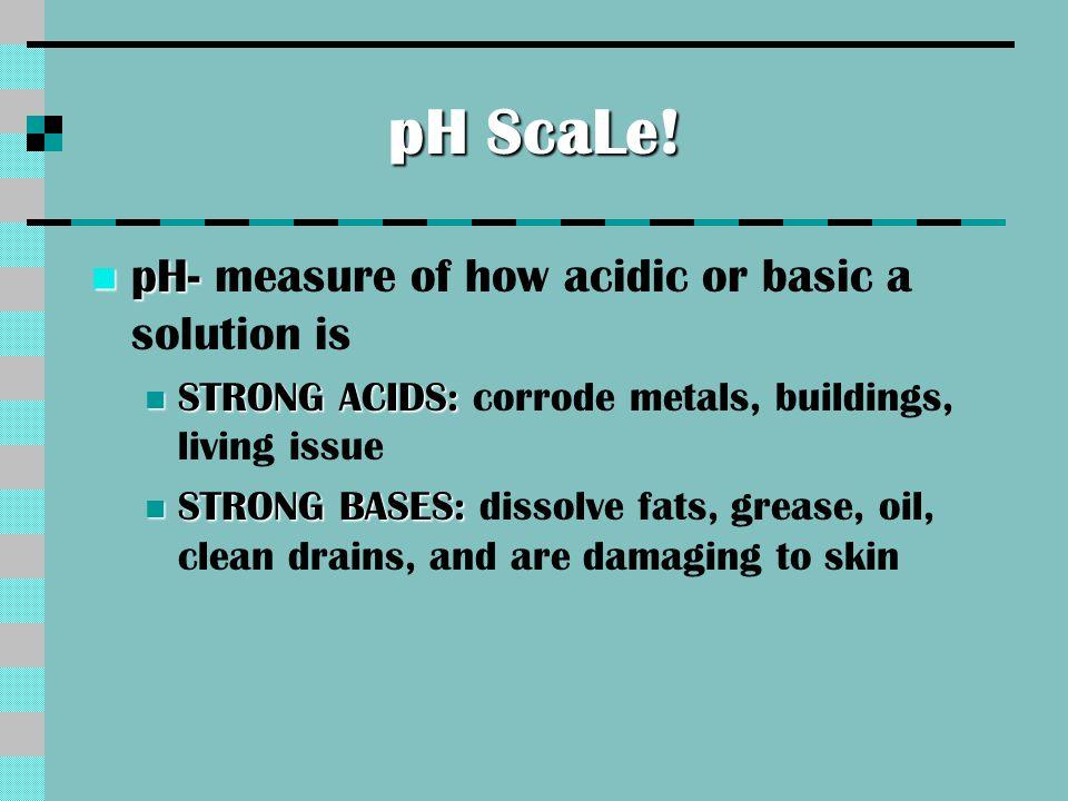 pH ScaLe.