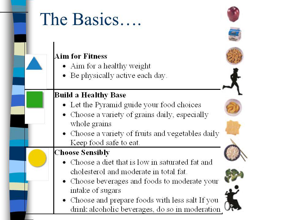The Basics….