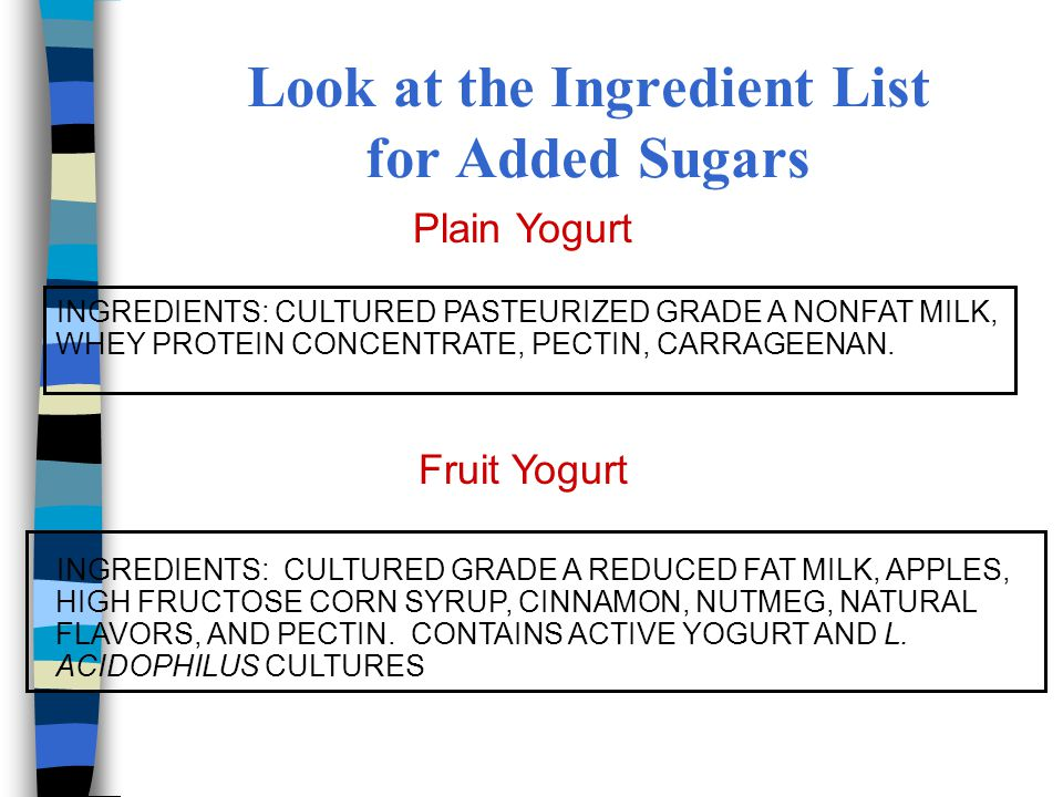 Look at the Ingredient List for Added Sugars Plain Yogurt INGREDIENTS: CULTURED PASTEURIZED GRADE A NONFAT MILK, WHEY PROTEIN CONCENTRATE, PECTIN, CAR