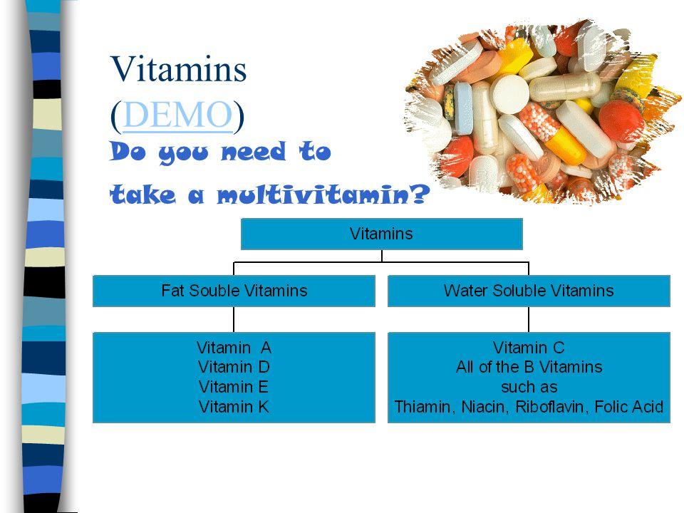 Vitamins (DEMO) Do you need to take a multivitamin DEMO