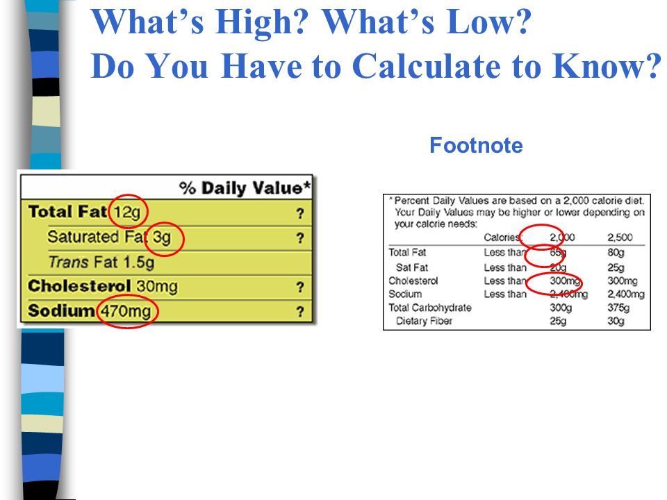 What's High? What's Low? Do You Have to Calculate to Know? Footnote