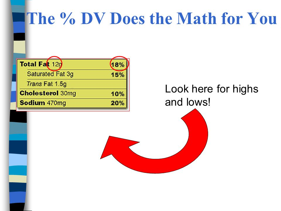 The % DV Does the Math for You Look here for highs and lows!