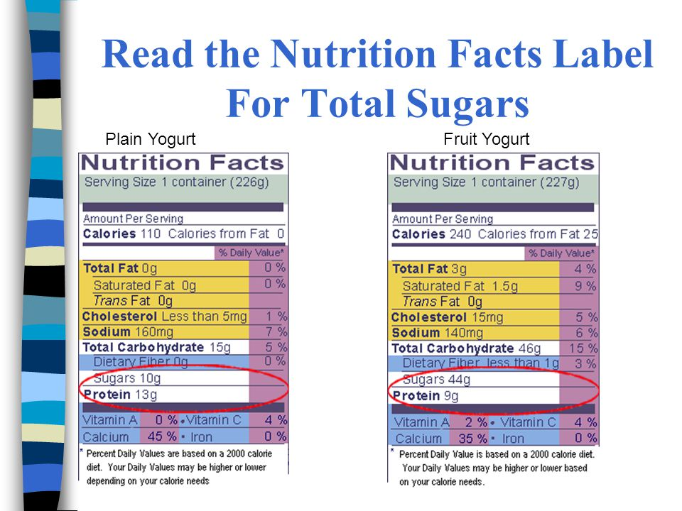 Read the Nutrition Facts Label For Total Sugars Plain YogurtFruit Yogurt