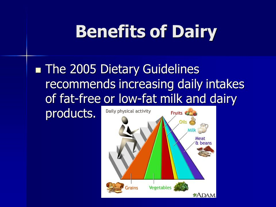 More than Calcium in Dairy.