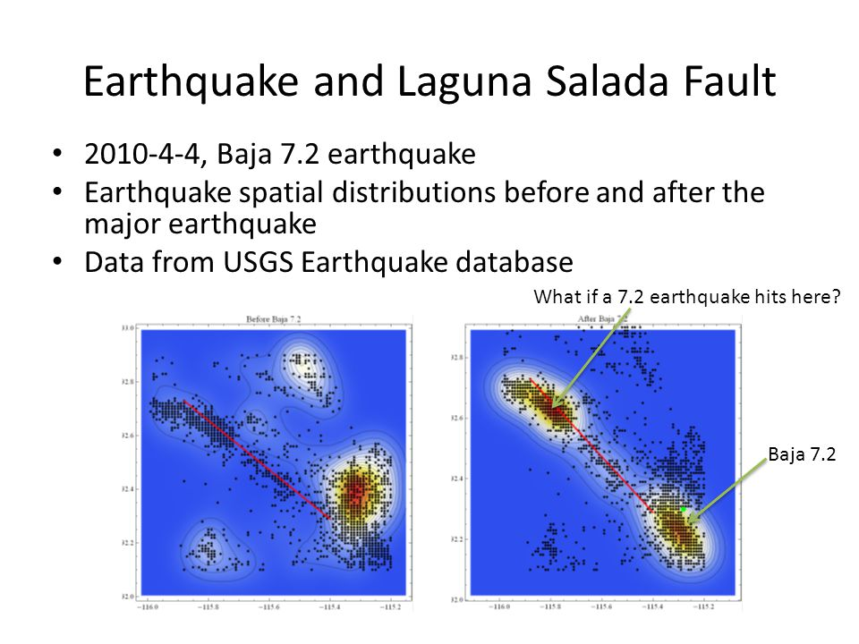 Earthquake and Laguna Salada Fault 2010-4-4, Baja 7.2 earthquake Earthquake spatial distributions before and after the major earthquake Data from USGS Earthquake database Baja 7.2 What if a 7.2 earthquake hits here?