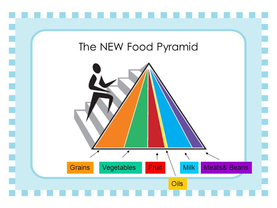 The NEW Food Pyramid GrainsVegetablesFruitMilkMeats& Beans Oils
