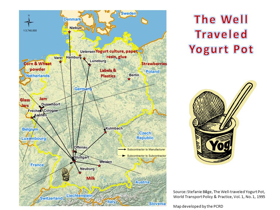 Source: Stefanie B ö ge, The Well-traveled Yogurt Pot, World Transport Policy & Practice, Vol.