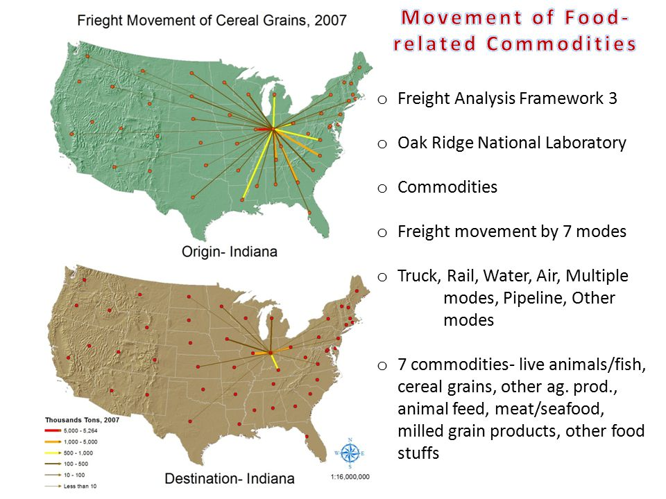 o Freight Analysis Framework 3 o Oak Ridge National Laboratory o Commodities o Freight movement by 7 modes o Truck, Rail, Water, Air, Multiple modes, Pipeline, Other modes o 7 commodities- live animals/fish, cereal grains, other ag.