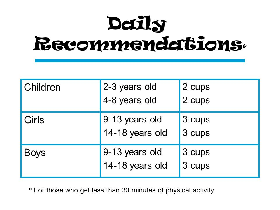 Daily Recommendations * Children 2-3 years old 4-8 years old 2 cups Girls 9-13 years old 14-18 years old 3 cups Boys 9-13 years old 14-18 years old 3 cups * For those who get less than 30 minutes of physical activity
