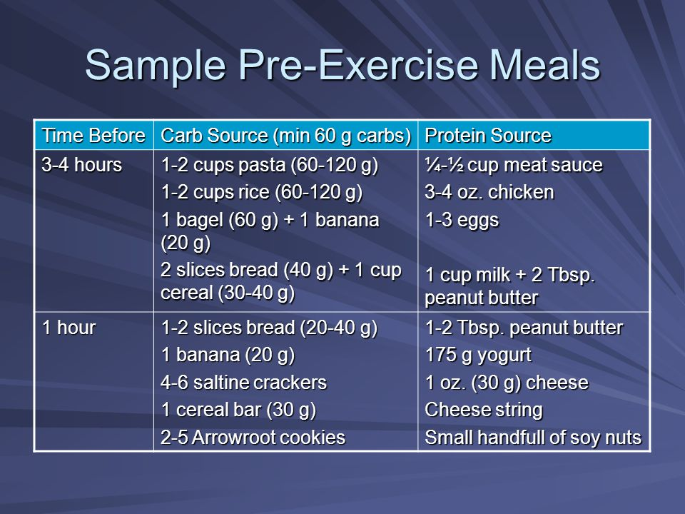 Sample Pre-Exercise Meals Time Before Carb Source (min 60 g carbs) Protein Source 3-4 hours 1-2 cups pasta (60-120 g) 1-2 cups rice (60-120 g) 1 bagel