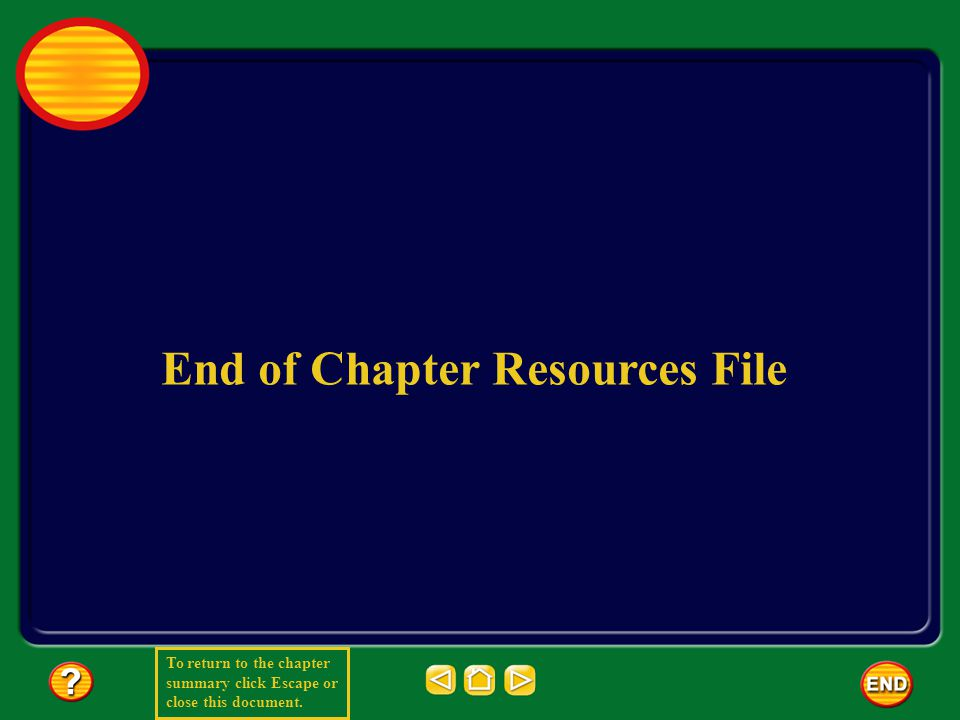 To return to the chapter summary click Escape or close this document. End of Chapter Resources File