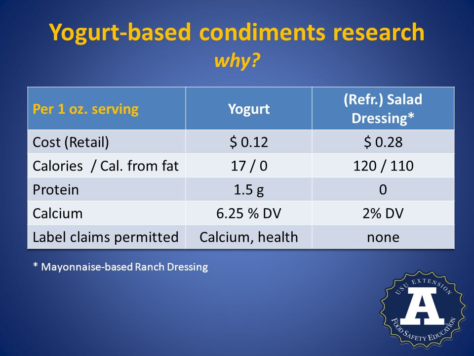 Yogurt-based condiments research why * Mayonnaise-based Ranch Dressing