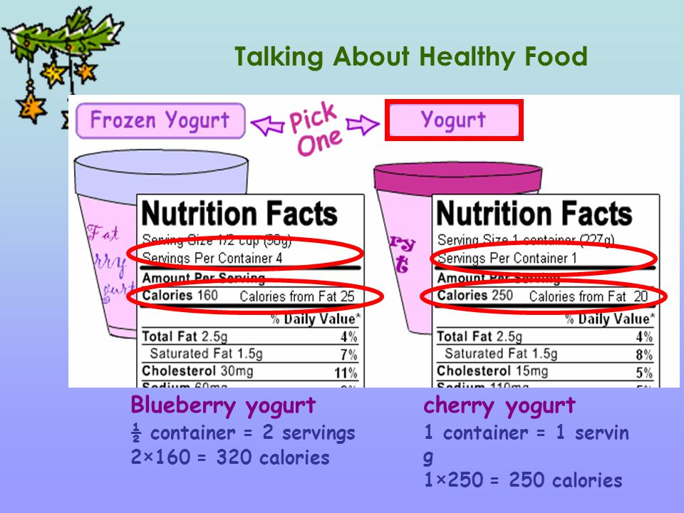 Blueberry yogurt ½ container = 2 servings 2×160 = 320 calories cherry yogurt 1 container = 1 servin g 1×250 = 250 calories Talking About Healthy Food
