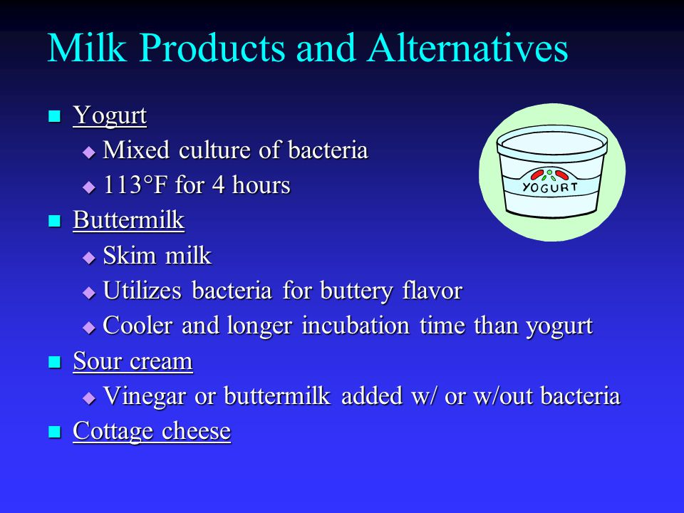 Milk Products and Alternatives Yogurt Yogurt  Mixed culture of bacteria  113°F for 4 hours Buttermilk Buttermilk  Skim milk  Utilizes bacteria for buttery flavor  Cooler and longer incubation time than yogurt Sour cream Sour cream  Vinegar or buttermilk added w/ or w/out bacteria Cottage cheese Cottage cheese