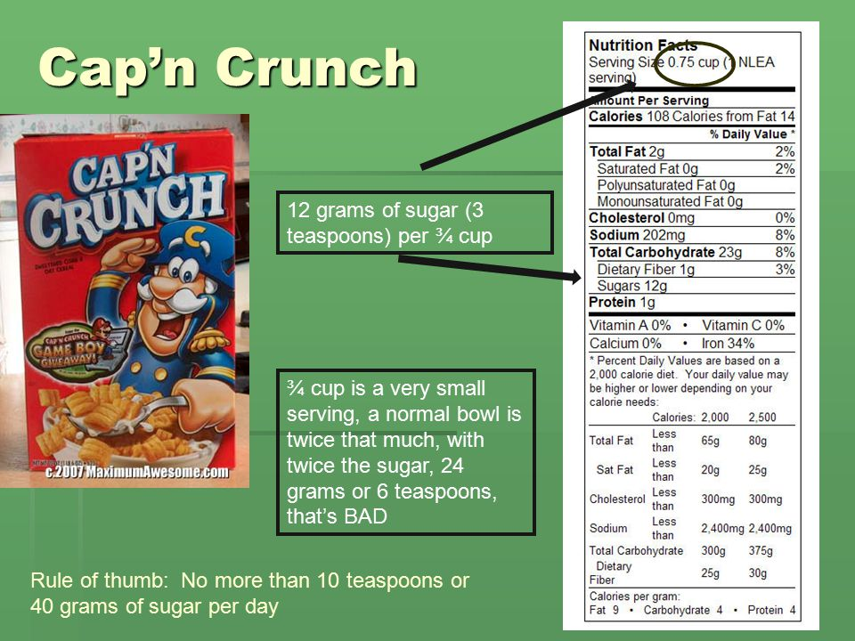Cap'n Crunch 12 grams of sugar (3 teaspoons) per ¾ cup Rule of thumb: No more than 10 teaspoons or 40 grams of sugar per day ¾ cup is a very small serving, a normal bowl is twice that much, with twice the sugar, 24 grams or 6 teaspoons, that's BAD