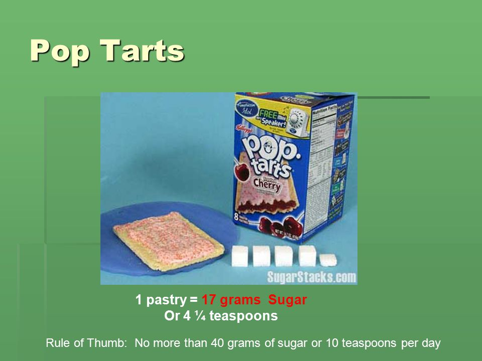 Pop Tarts 1 pastry = 17 grams Sugar Or 4 ¼ teaspoons Rule of Thumb: No more than 40 grams of sugar or 10 teaspoons per day