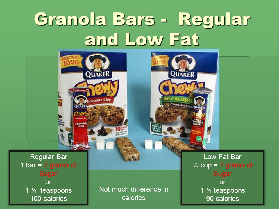 Granola Bars - Regular and Low Fat Regular Bar 1 bar = 7 grams of Sugar or 1 ¾ teaspoons 100 calories Low Fat Bar ½ cup = 7 grams of Sugar or 1 ¾ teaspoons 90 calories Not much difference in calories