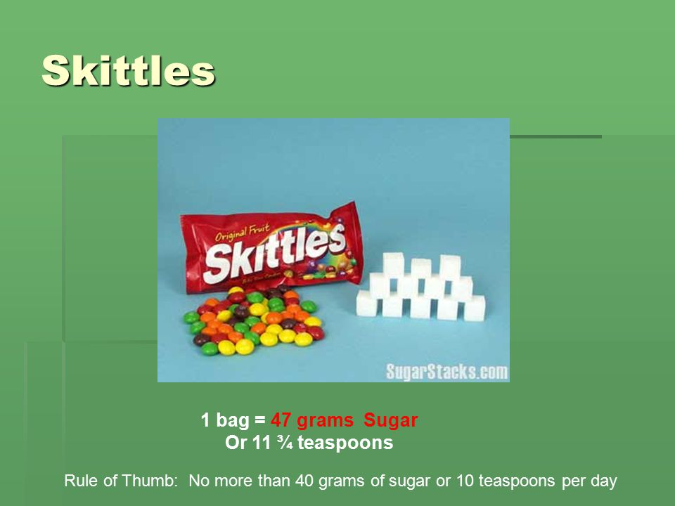 Skittles 1 bag = 47 grams Sugar Or 11 ¾ teaspoons Rule of Thumb: No more than 40 grams of sugar or 10 teaspoons per day