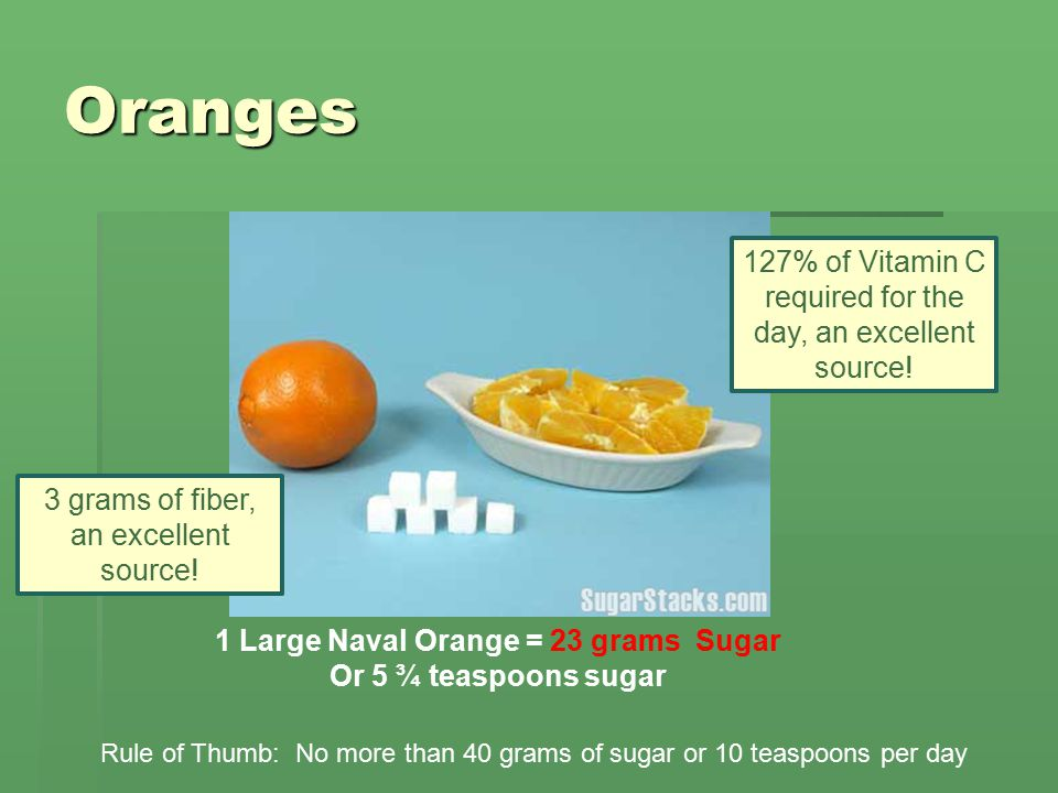 Oranges 1 Large Naval Orange = 23 grams Sugar Or 5 ¾ teaspoons sugar Rule of Thumb: No more than 40 grams of sugar or 10 teaspoons per day 127% of Vitamin C required for the day, an excellent source.