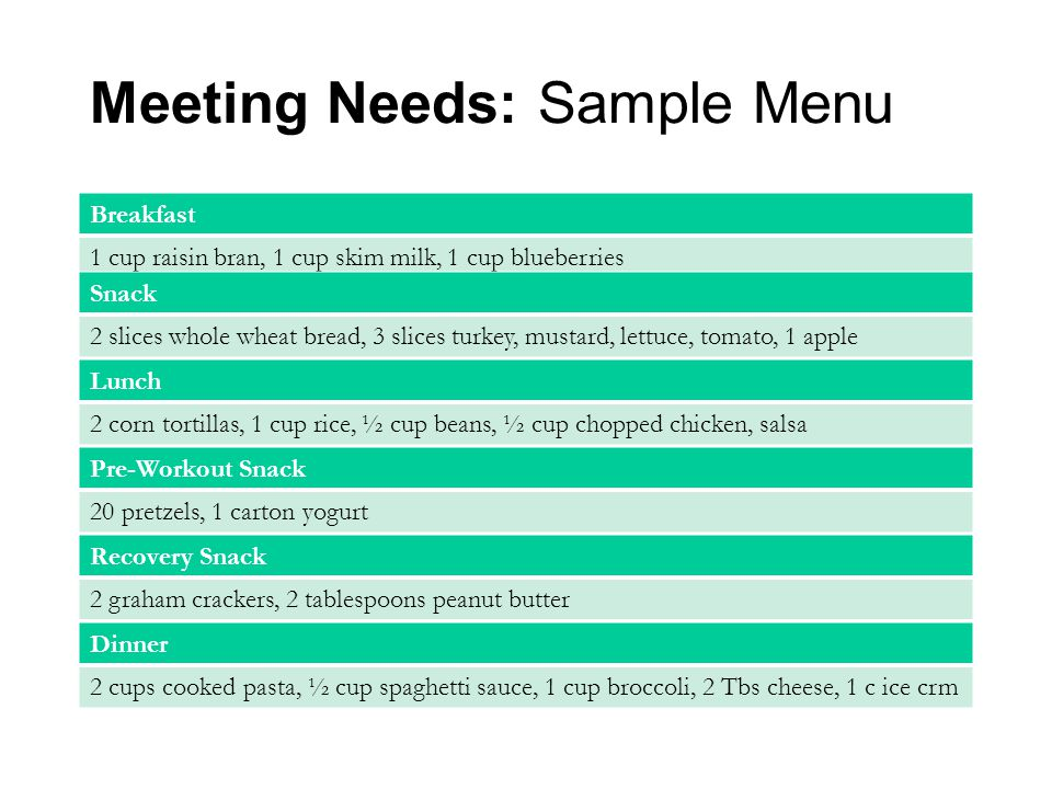 Meeting Needs: Sample Menu Breakfast 1 cup raisin bran, 1 cup skim milk, 1 cup blueberries Snack 2 slices whole wheat bread, 3 slices turkey, mustard, lettuce, tomato, 1 apple Lunch 2 corn tortillas, 1 cup rice, ½ cup beans, ½ cup chopped chicken, salsa Pre-Workout Snack 20 pretzels, 1 carton yogurt Dinner 2 cups cooked pasta, ½ cup spaghetti sauce, 1 cup broccoli, 2 Tbs cheese, 1 c ice crm Recovery Snack 2 graham crackers, 2 tablespoons peanut butter