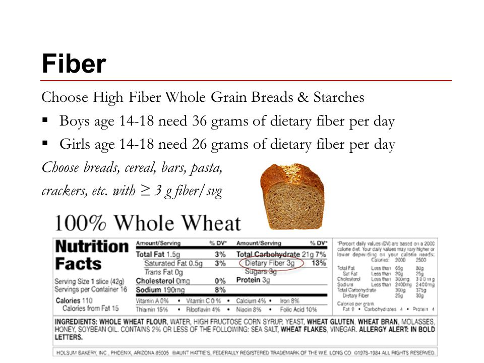 Fiber Choose High Fiber Whole Grain Breads & Starches  Boys age 14-18 need 36 grams of dietary fiber per day  Girls age 14-18 need 26 grams of dietary fiber per day Choose breads, cereal, bars, pasta, crackers, etc.