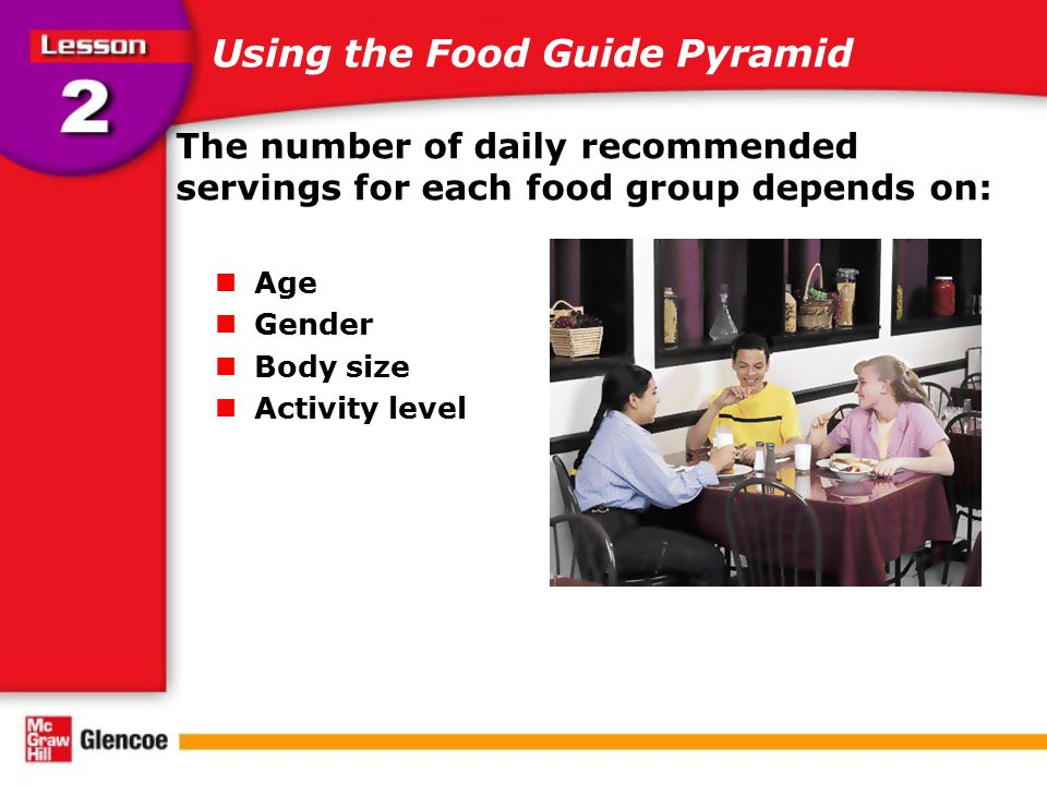 Using the Food Guide Pyramid The number of daily recommended servings for each food group depends on: Age Gender Body size Activity level