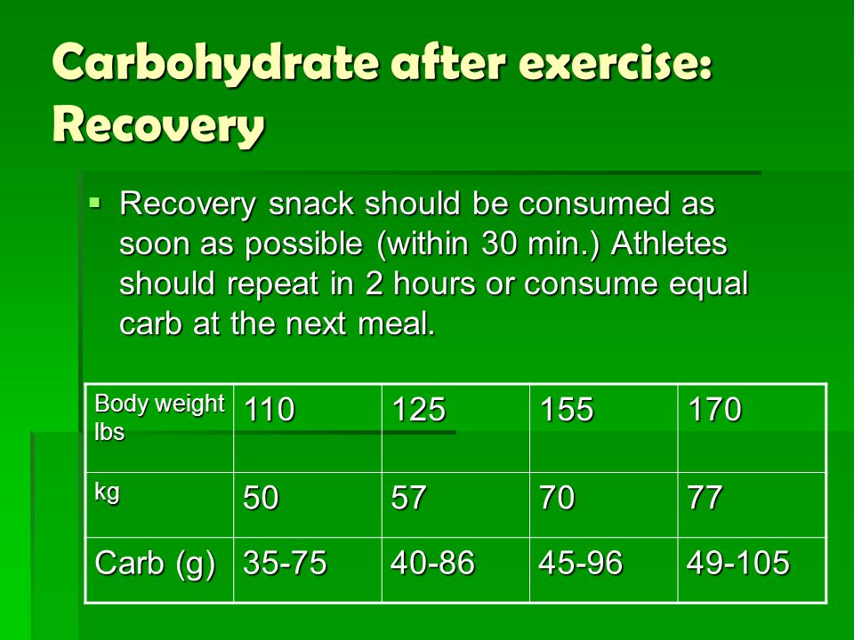 Carbohydrate after exercise: Recovery  Recovery snack should be consumed as soon as possible (within 30 min.) Athletes should repeat in 2 hours or consume equal carb at the next meal.