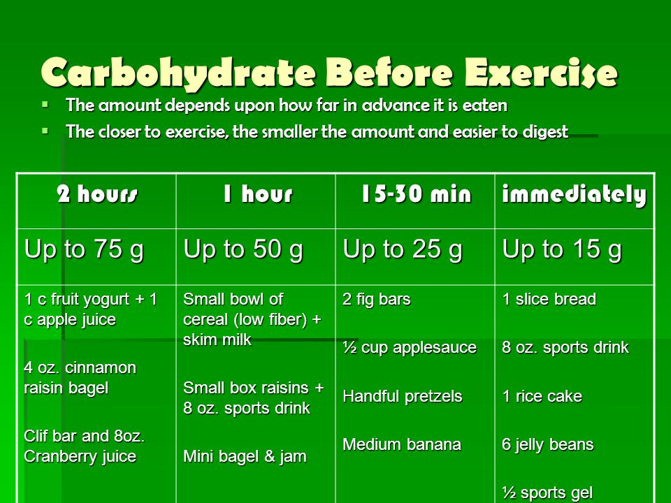Carbohydrate Before Exercise  The amount depends upon how far in advance it is eaten  The closer to exercise, the smaller the amount and easier to digest 2 hours 1 hour 15-30 min immediately Up to 75 g Up to 50 g Up to 25 g Up to 15 g 1 c fruit yogurt + 1 c apple juice 4 oz.