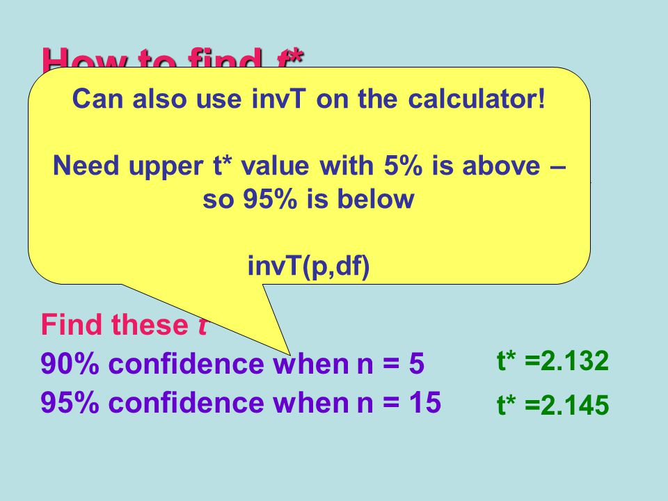 How to find t* Use Table B for t distributions Look up confidence level at bottom & df on the sides df = n – 1 Find these t* 90% confidence when n = 5 95% confidence when n = 15 t* =2.132 t* =2.145 Can also use invT on the calculator.