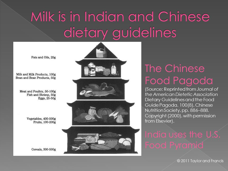 The Chinese Food Pagoda (Source: Reprinted from Journal of the American Dietetic Association Dietary Guidelines and the Food Guide Pagoda.