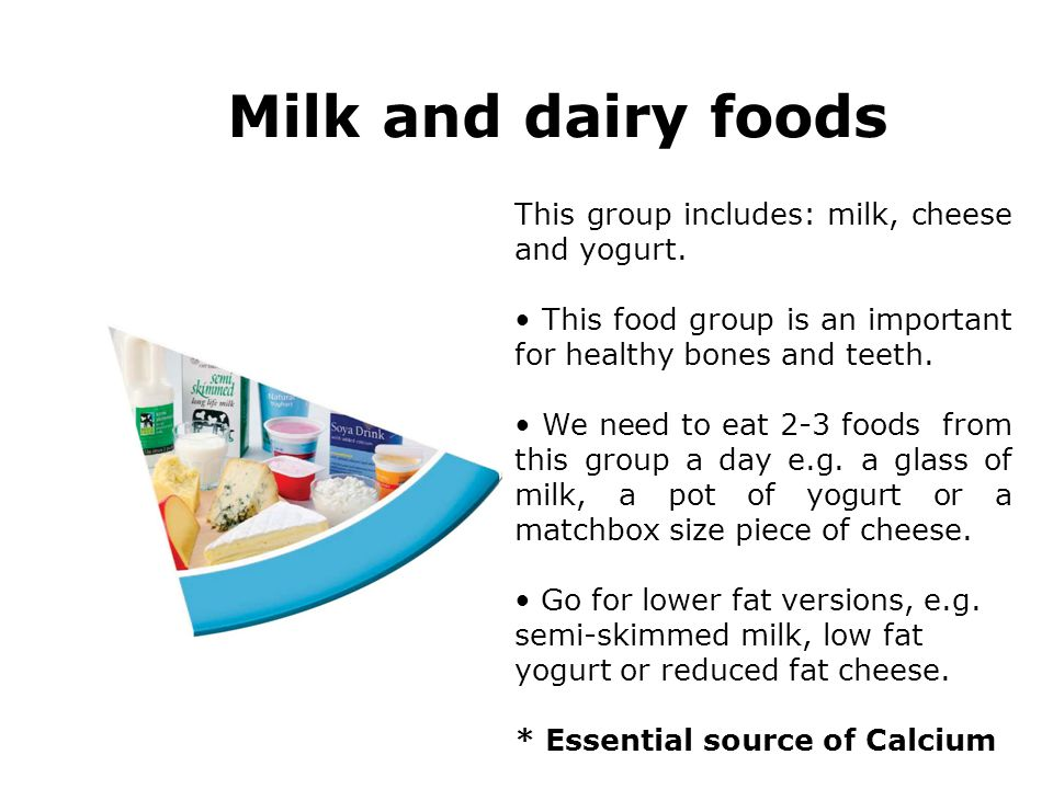 Meat, fish, eggs, beans and other non-dairy sources of protein This group includes: - meat, e.g.