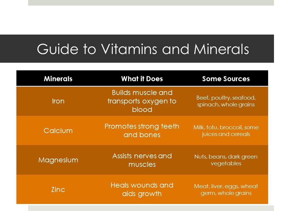 Guide to Vitamins and Minerals MineralsWhat it DoesSome Sources Iron Builds muscle and transports oxygen to blood Beef, poultry, seafood, spinach, whole grains Calcium Promotes strong teeth and bones Milk, tofu, broccoil, some juices and cereals Magnesium Assists nerves and muscles Nuts, beans, dark green vegetables Zinc Heals wounds and aids growth Meat, liver, eggs, wheat germ, whole grains
