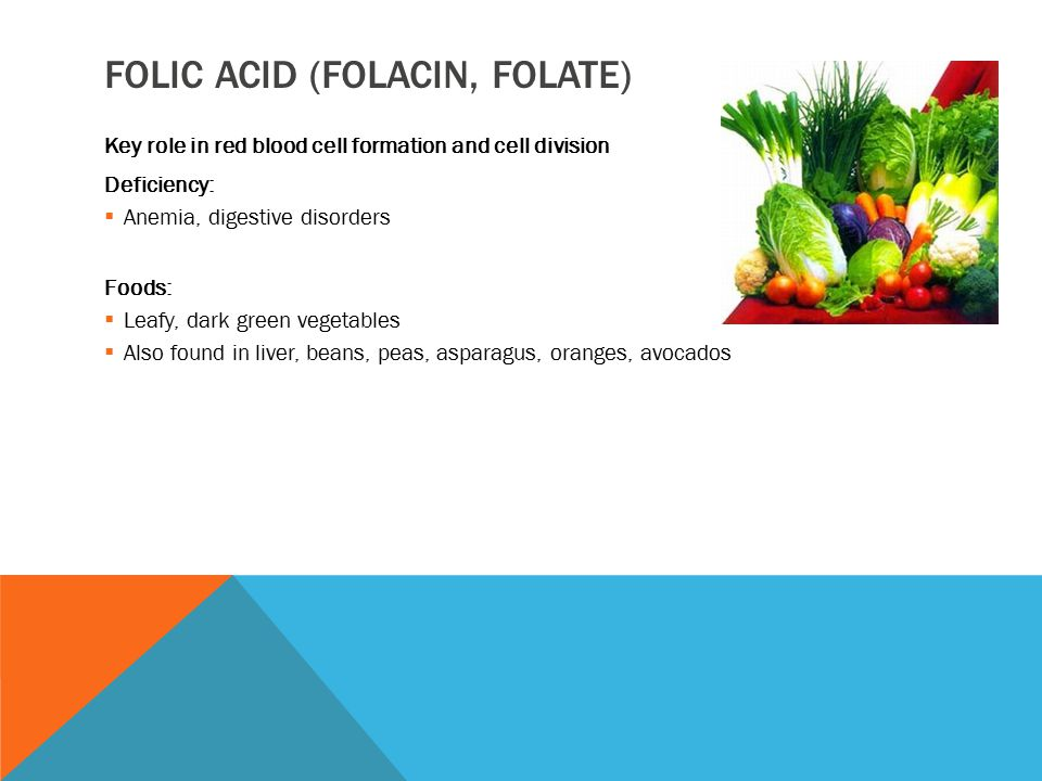 FOLIC ACID (FOLACIN, FOLATE) Key role in red blood cell formation and cell division Deficiency:  Anemia, digestive disorders Foods:  Leafy, dark gre