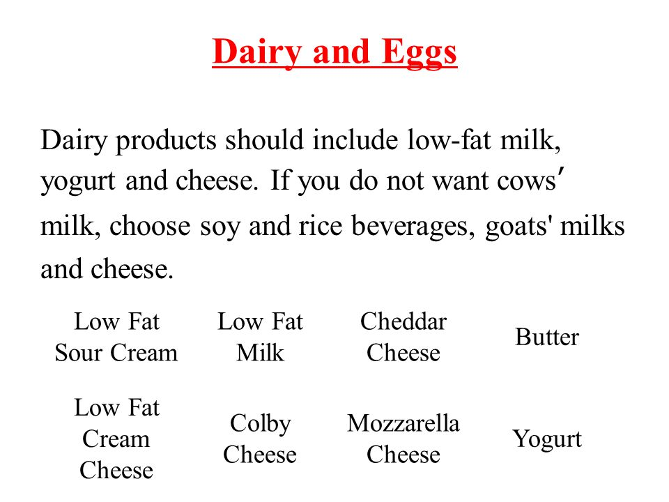 Dairy and Eggs Dairy products should include low-fat milk, yogurt and cheese.