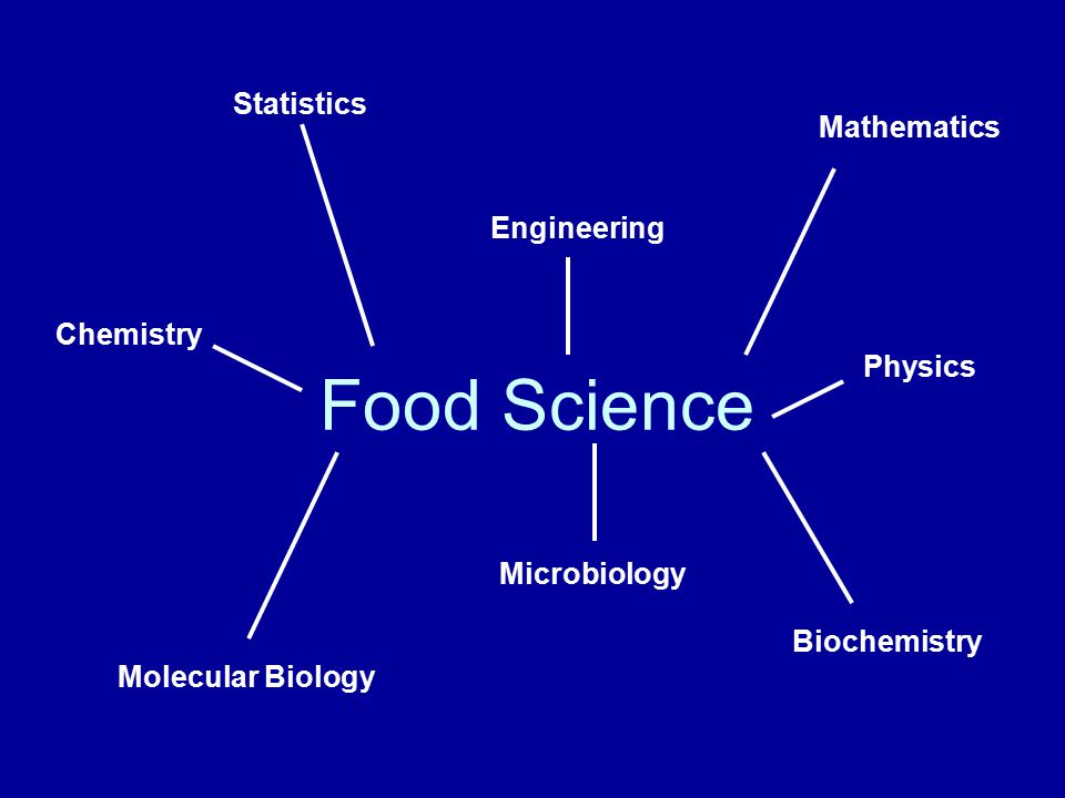 Food Science Molecular Biology Chemistry Statistics Engineering Physics Mathematics Microbiology Biochemistry