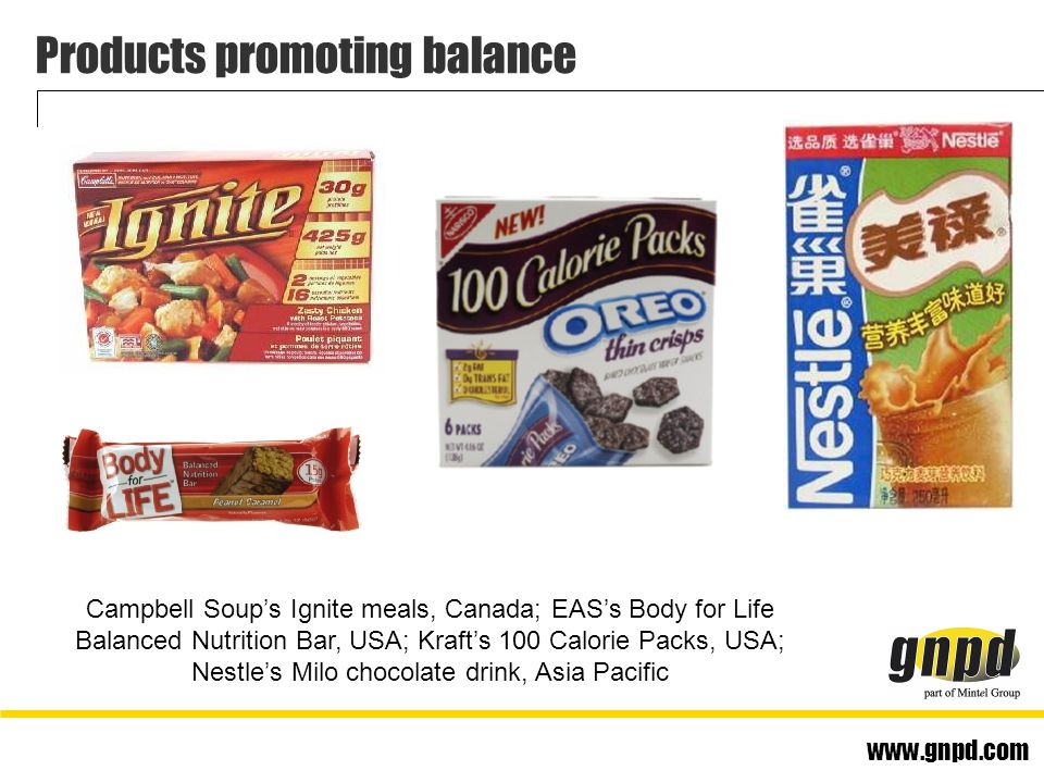 www.gnpd.com Products promoting balance Campbell Soup's Ignite meals, Canada; EAS's Body for Life Balanced Nutrition Bar, USA; Kraft's 100 Calorie Packs, USA; Nestle's Milo chocolate drink, Asia Pacific