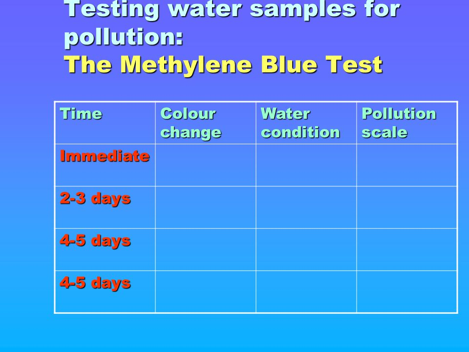 Testing water samples for pollution: The Methylene Blue Test Time Colour change Water condition Pollution scale Immediate 2-3 days 4-5 days