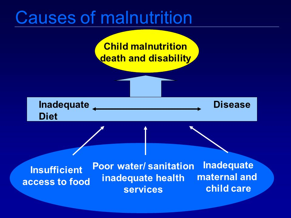 Child malnutrition death and disability Inadequate Disease Diet Insufficient access to food Inadequate maternal and child care Poor water/ sanitation inadequate health services Causes of malnutrition