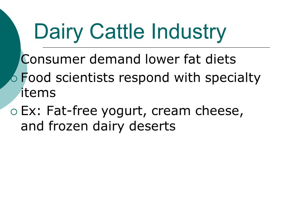 Dairy Cattle Industry  Consumer demand lower fat diets  Food scientists respond with specialty items  Ex: Fat-free yogurt, cream cheese, and frozen dairy deserts