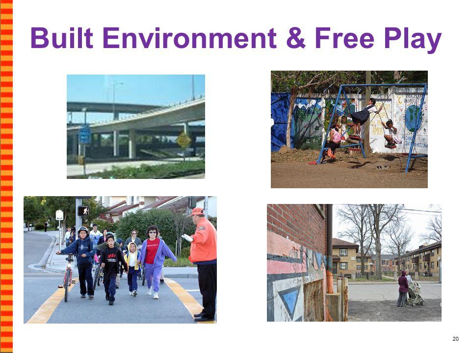 Built Environment & Free Play 20
