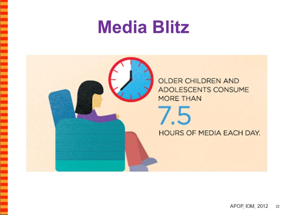 Media Blitz 22 APOP, IOM, 2012
