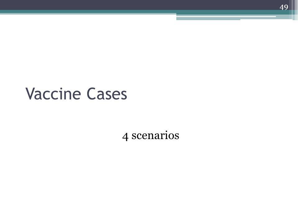 49 Vaccine Cases 4 scenarios
