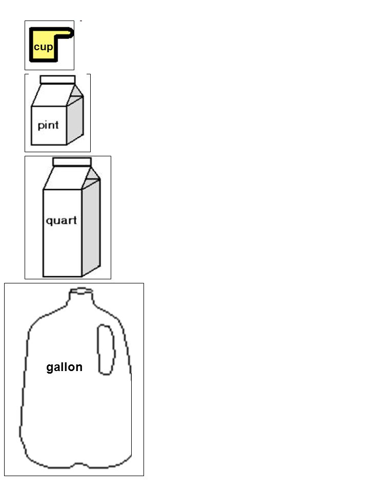 gallon = = = cup Name ________________________________ date _________________ There are many ways to measure liquids.