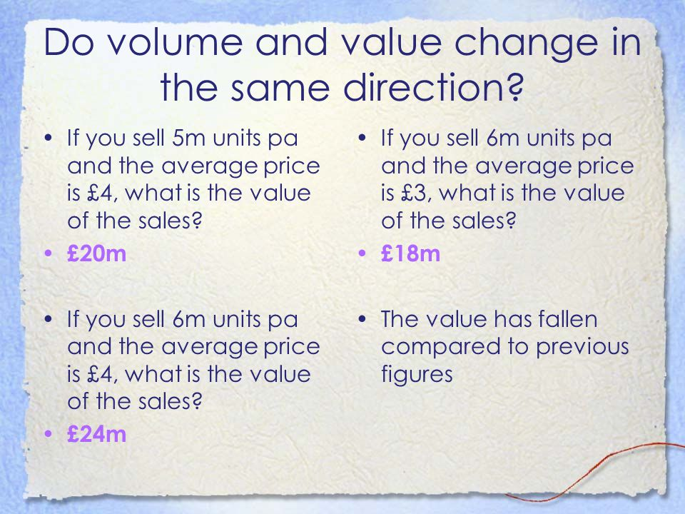 Do volume and value change in the same direction? If you sell 5m units pa and the average price is £4, what is the value of the sales? £20m If you sel