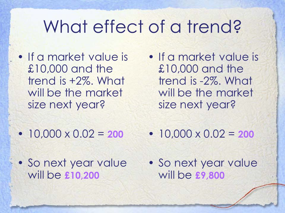 What effect of a trend? If a market value is £10,000 and the trend is +2%. What will be the market size next year? 10,000 x 0.02 = 200 So next year va