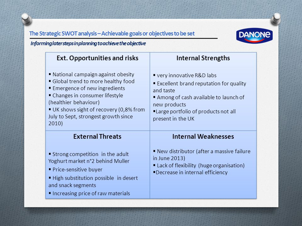 The Strategic SWOT analysis – Achievable goals or objectives to be set Informing later steps in planning to achieve the objective