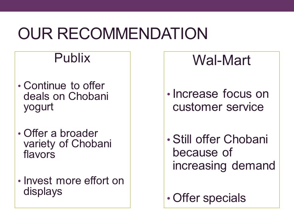 OUR RECOMMENDATION Publix Continue to offer deals on Chobani yogurt Offer a broader variety of Chobani flavors Invest more effort on displays Wal-Mart Increase focus on customer service Still offer Chobani because of increasing demand Offer specials