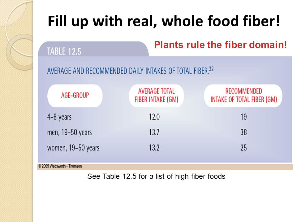 See Table 12.5 for a list of high fiber foods Fill up with real, whole food fiber! Plants rule the fiber domain!