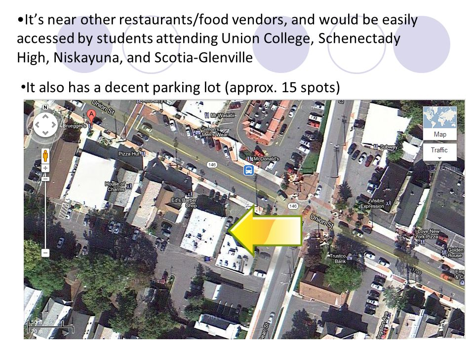It's near other restaurants/food vendors, and would be easily accessed by students attending Union College, Schenectady High, Niskayuna, and Scotia-Gl