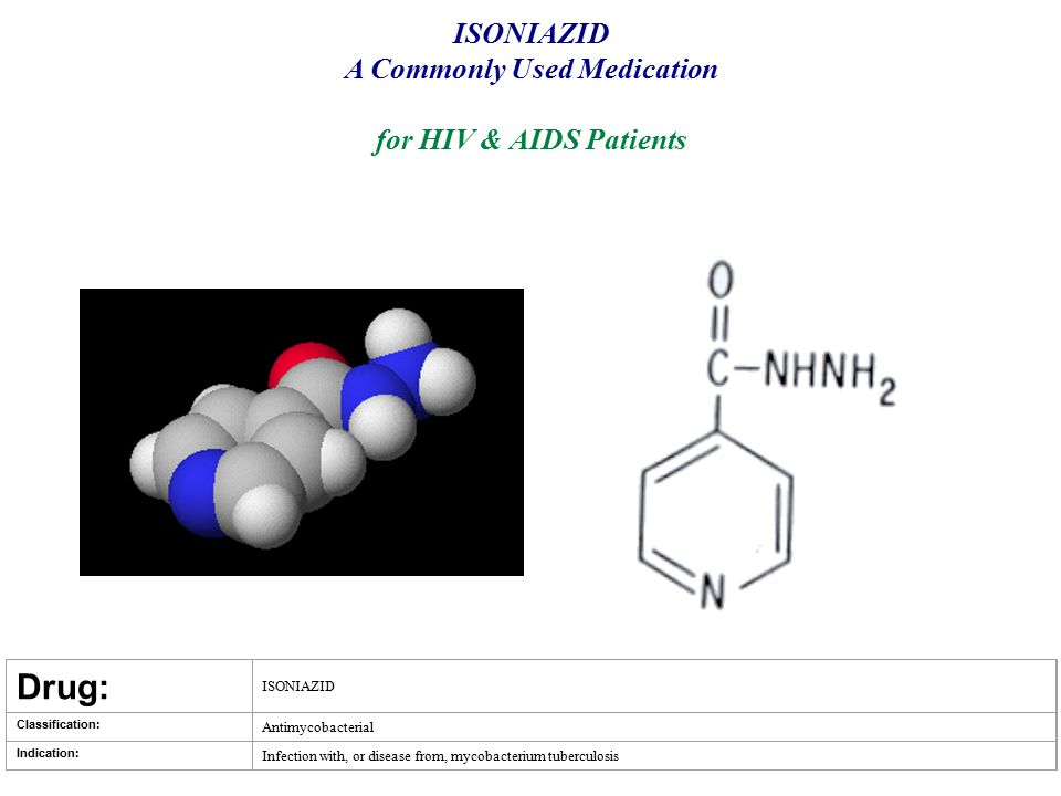 ISONIAZID A Commonly Used Medication for HIV & AIDS Patients Drug: ISONIAZID Classification: Antimycobacterial Indication: Infection with, or disease from, mycobacterium tuberculosis